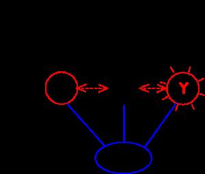 Схема взаимодействия подсистем в гипнотическом процессе: идеодинамические проявления